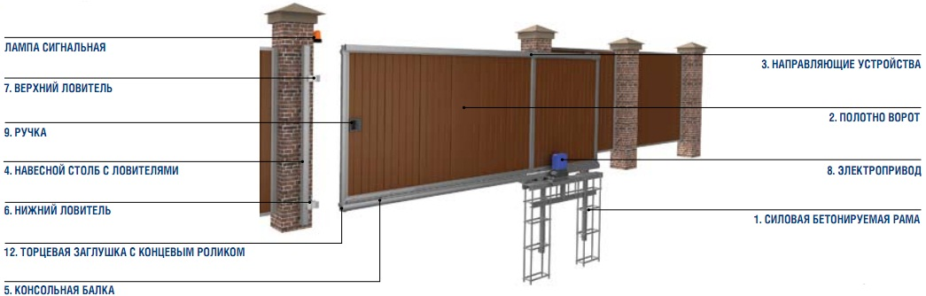 действия купить механизм на откатные сдвижные раздвижные ворота винница термобелья