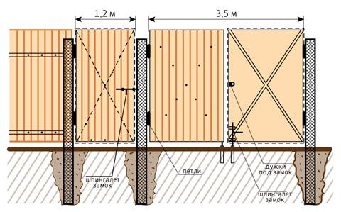 Чертеж для изготовления распашных ворот с калиткой